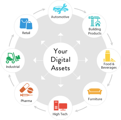 Asset Management Mobile App, Digital Asset Tracking, Asset Tracking Mobile App, Asset Management Software, AssetTrax – Asset Management Mobile App, AssetTrax – Track Assets, Unique Computer Systems AssetTrax