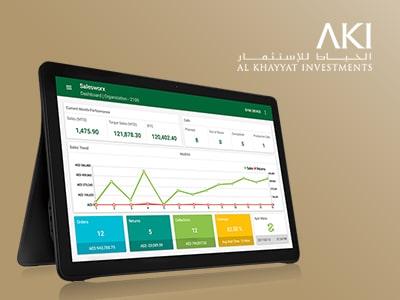 AKi Salesworx Android